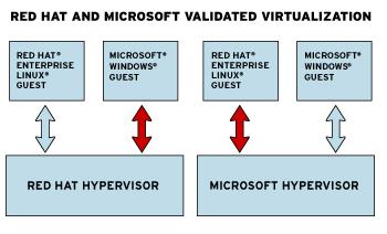 SVVP diagram 350px